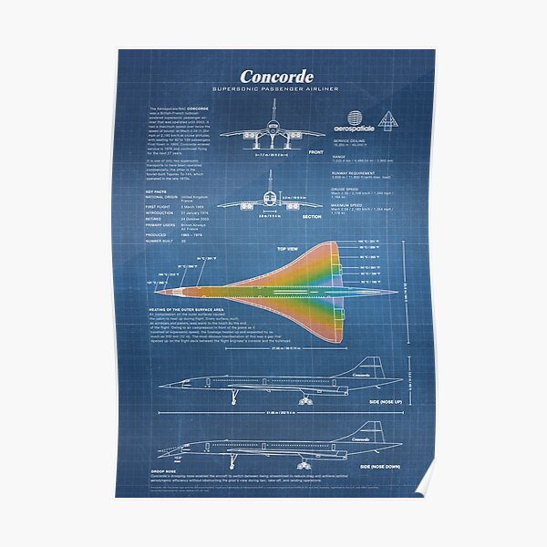 Concorde Supersonic Airliner Blueprint (light blue) Poster