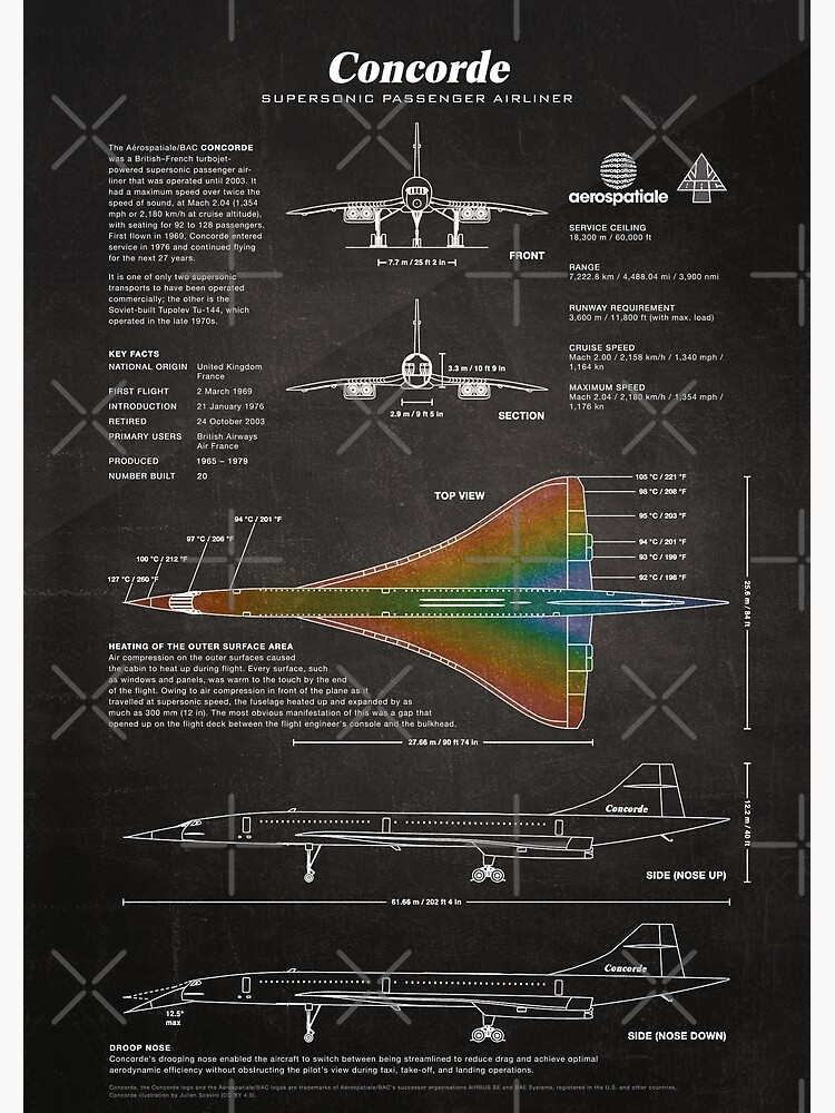 Concorde Supersonic Airliner Blueprint (black) by RHorowitz