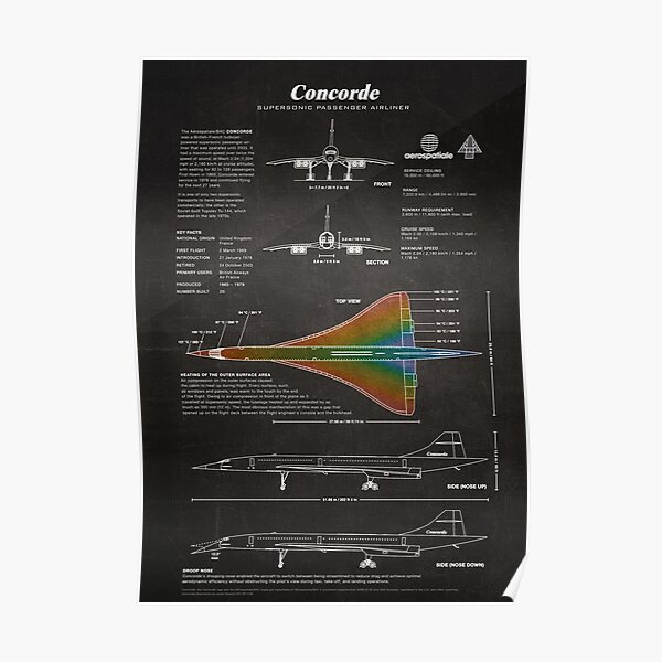 Concorde Supersonic Airliner Blueprint (black) Poster