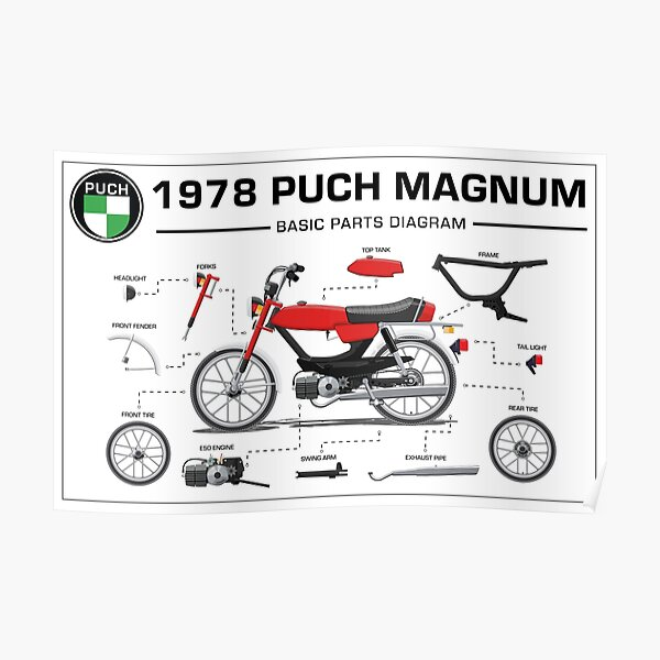 1978 Puch Magnum Basic Parts Diagram Poster