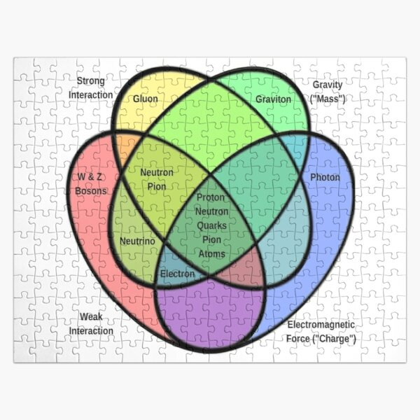 #Graviton #elementary #particle, #Physics Jigsaw Puzzle