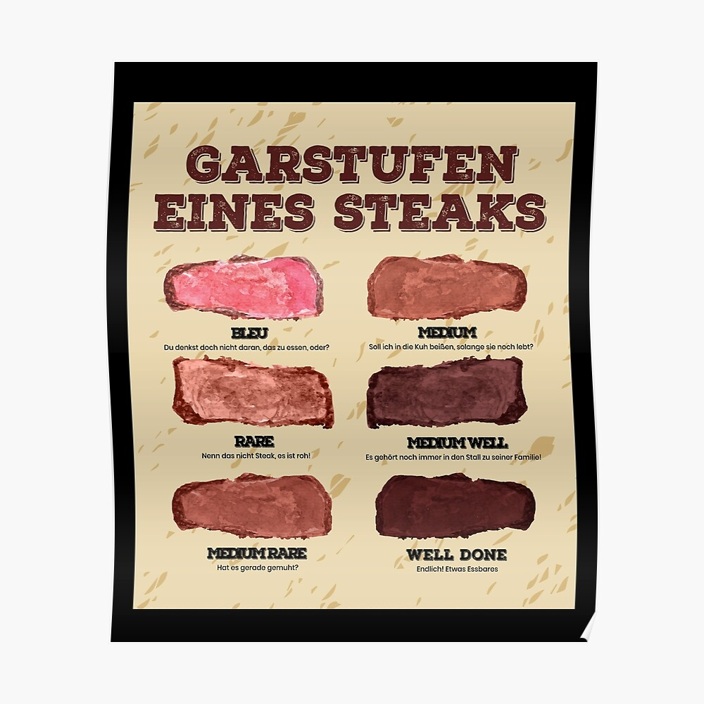 Cooking Levels Of A Steak Meat Grill Bbq Greeting Card By Mooon85 Redbubble