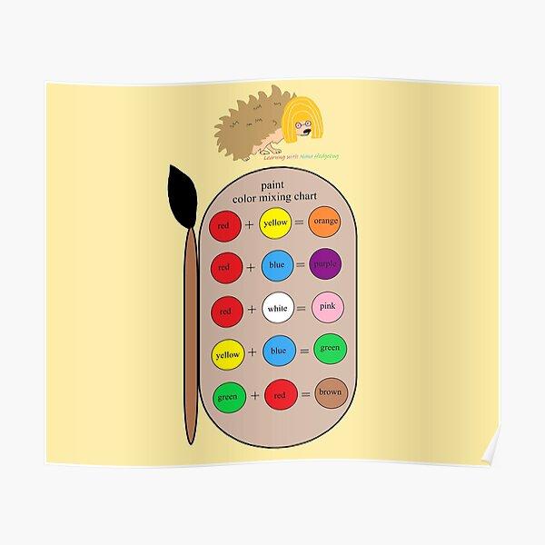 Nana Hedgehog Paint Color Mixing Chart Poster