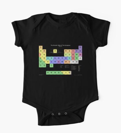 Periodic Table of Europeans T-shirt (dark) Kids Clothes