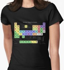 Periodic Table of Europeans T-shirt (dark) Women's Fitted T-Shirt