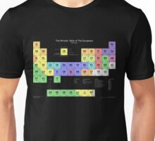 Periodic Table of Europeans T-shirt (dark) Unisex T-Shirt