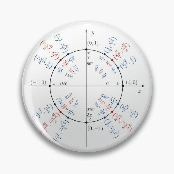 #UnitCircle, #Circle, #Trigonometry, #Sine, Trigonometric Functions, Cartesian Coordinate, System, Mathematics Pin