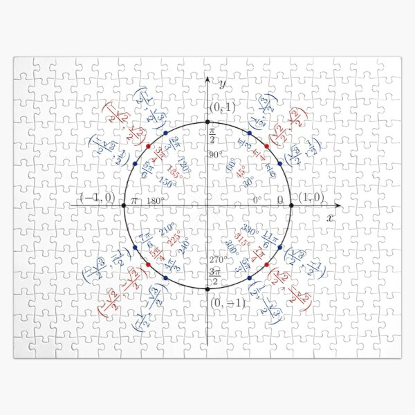 #UnitCircle, #Circle, #Trigonometry, #Sine, Trigonometric Functions, Cartesian Coordinate, System, Mathematics Jigsaw Puzzle
