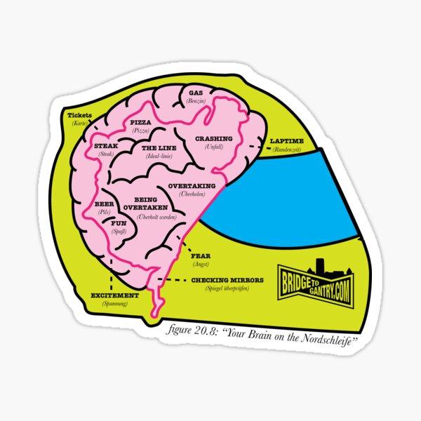 BTG On The Brain! Sticker