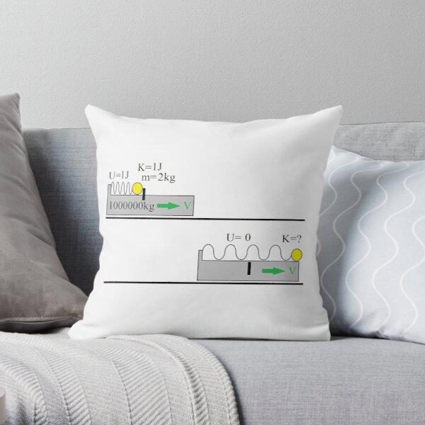 What kinetic energy will the ball have when the spring is fully extended? Throw Pillow