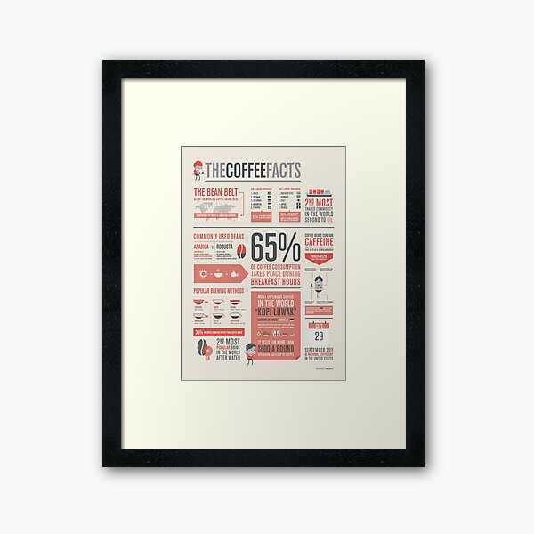 THE COFFEE FACTS – Infographic Poster Framed Art Print
