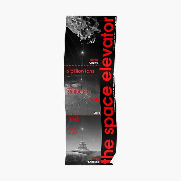 Mars Space Elevator Triptych Poster Poster