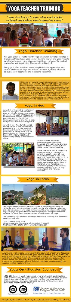 Yoga Teacher Training by YogaTeacherTrai