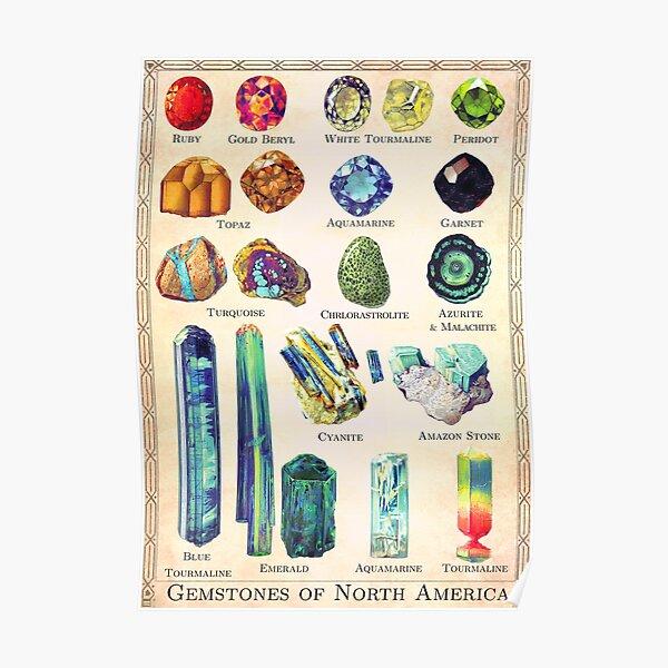 Victorian Gemstones Chart Poster