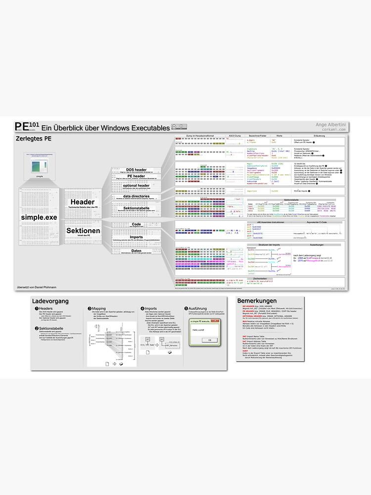 PE101 German: Ein Überblick über Windows Executables by Ange4771