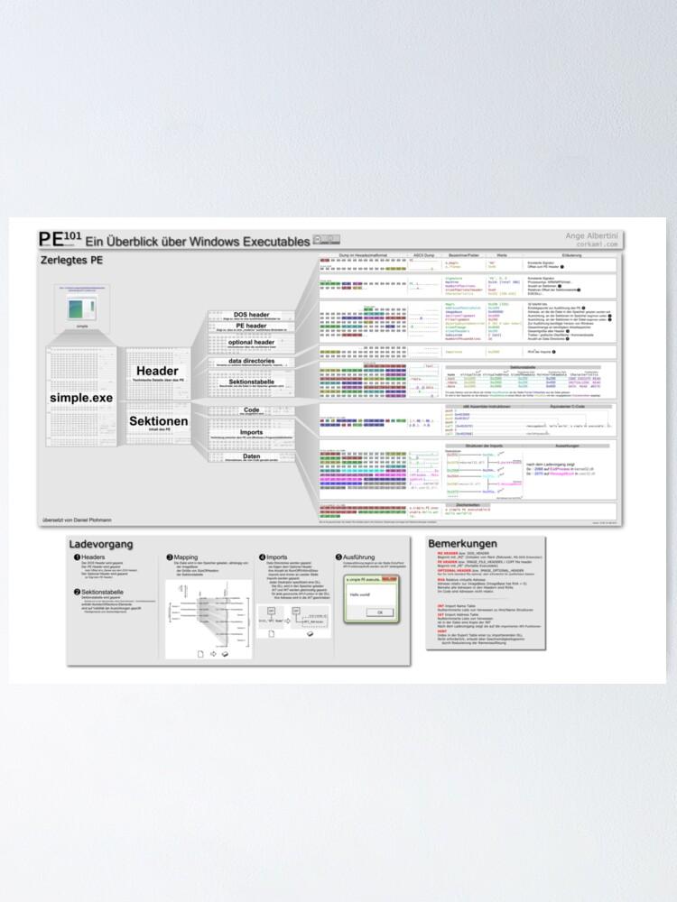 Alternate view of PE101 German: Ein Überblick über Windows Executables Poster