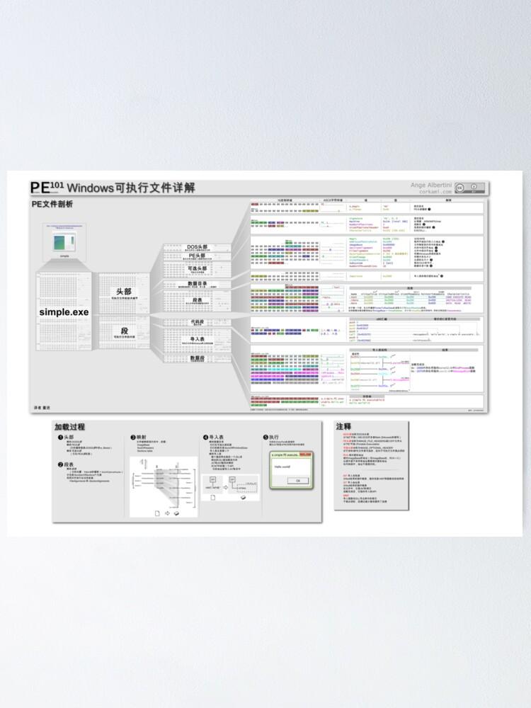 Alternate view of PE101 Chinese: Windows可执行文件详解 Poster