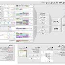 PE101 Arabic: تجول خلال ملف ويندوز تنفيذي by Ange Albertini