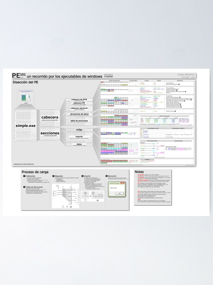 Alternate view of PE101 Spanish: un recorrido por los ejecutables de windows Poster
