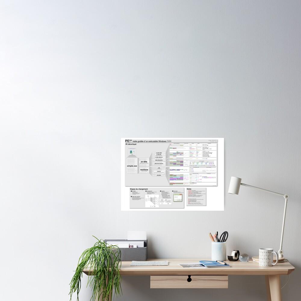 PE101 French: Visite guidée d´un exécutable Windows Poster