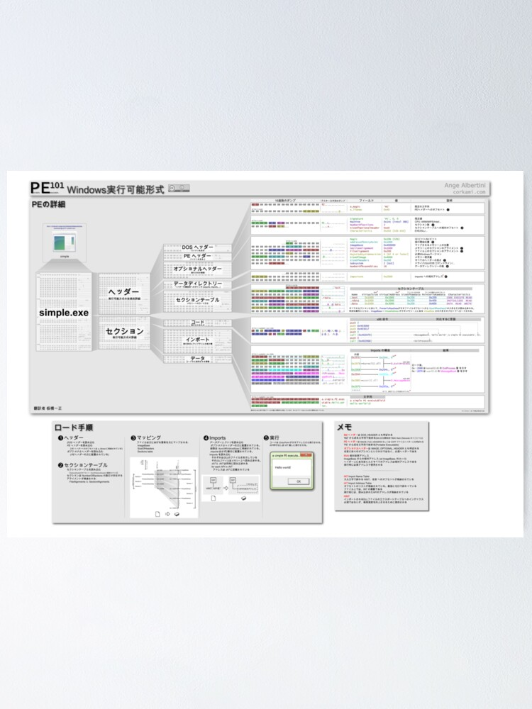 Alternate view of PE101 Japanese: Windows実行可能形式 Poster
