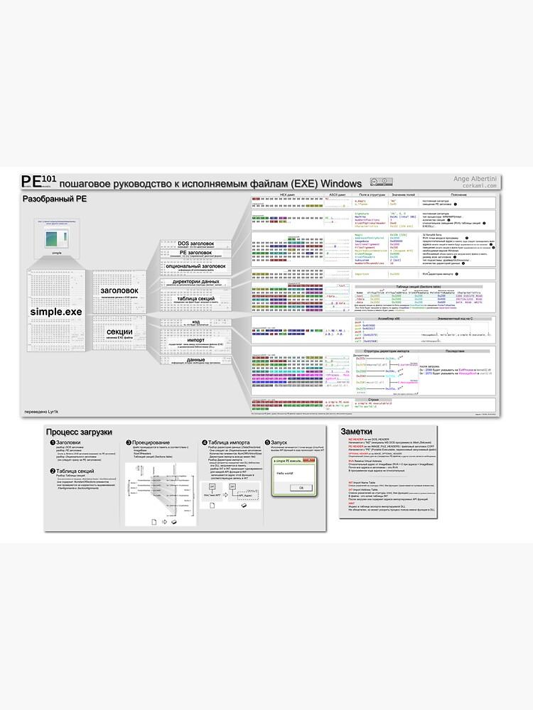 PE101 Russian: пошаговое руководство к исполняемым файлам (EXE) Windows by Ange4771