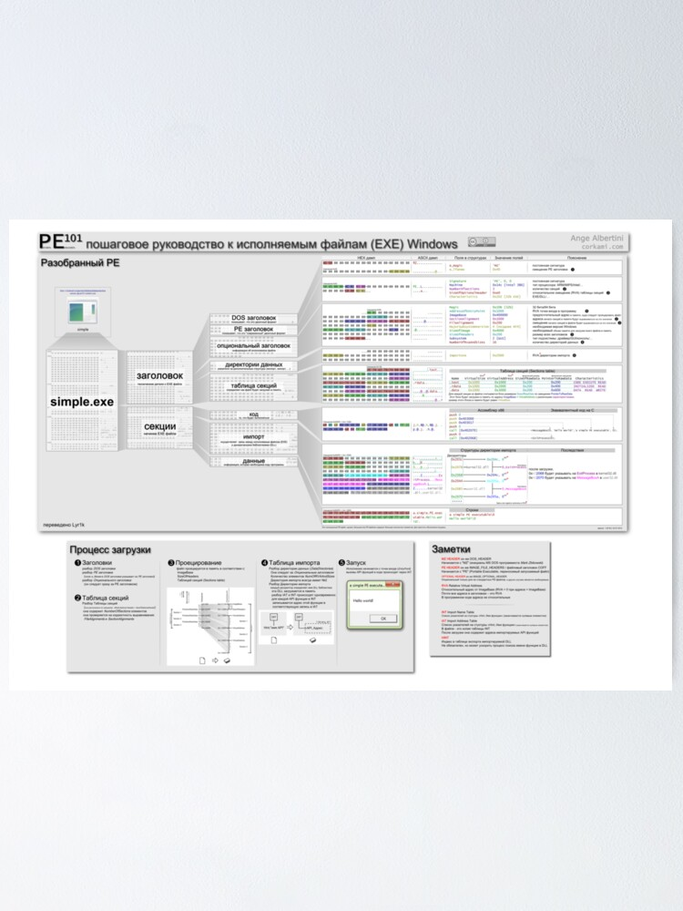 Alternate view of PE101 Russian: пошаговое руководство к исполняемым файлам (EXE) Windows Poster