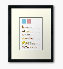 Fancy a Byte?: Food Pixel-Art Infographic Framed Print