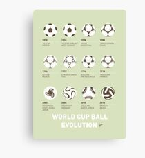 My Evolution Soccer Ball minimal poster Canvas Print