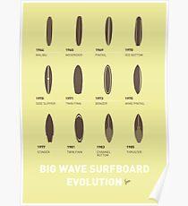 My Evolution Surfboards minimal poster Poster