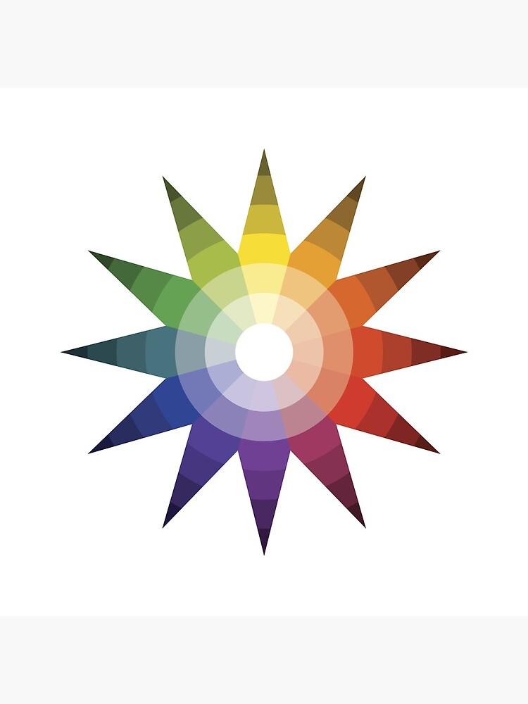 Itten Color Star by drastudio