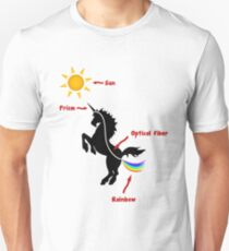 Why unicorns are farting rainbows (scientific explanation) T-Shirt