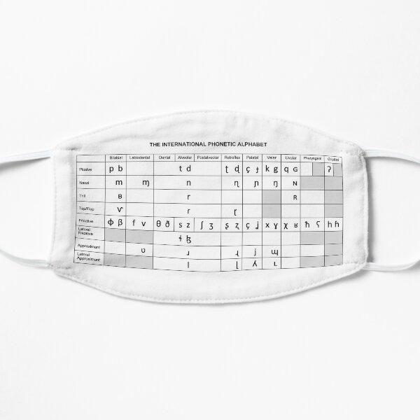 IPA Chart Mask