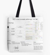 ELF101 a Linux executable walkthrough Tote Bag