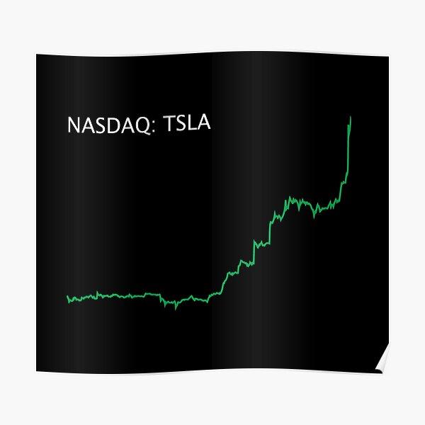 Tesla (TSLA) Stock Price Ticker Graph on NASDAQ Poster