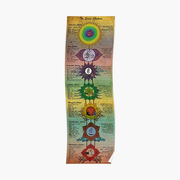 The Seven Chakras Poster