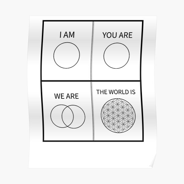 Sacred Geometry, I am, You are, we are, the world is, cool oneness items, the Flower of life Poster