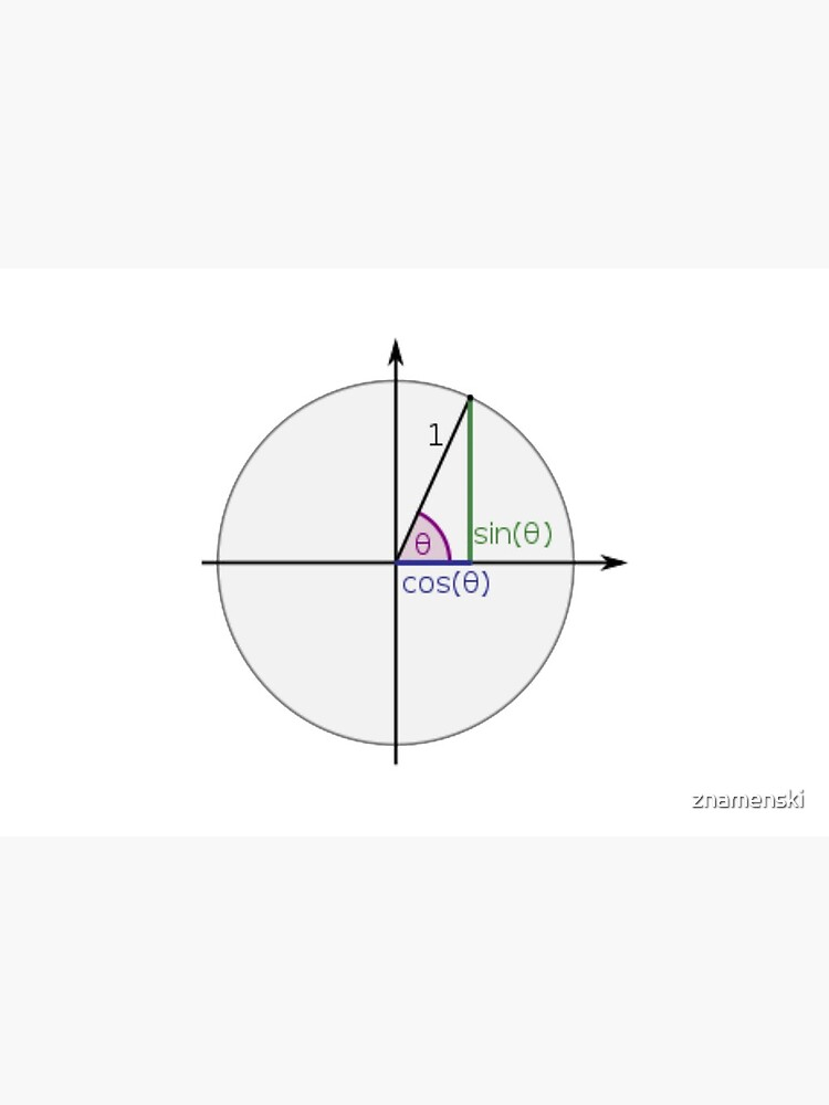 #Sine, #Cosine, #Triangle, #Geometry, Trigonometry, Math Formulas, Angles, Sides by znamenski
