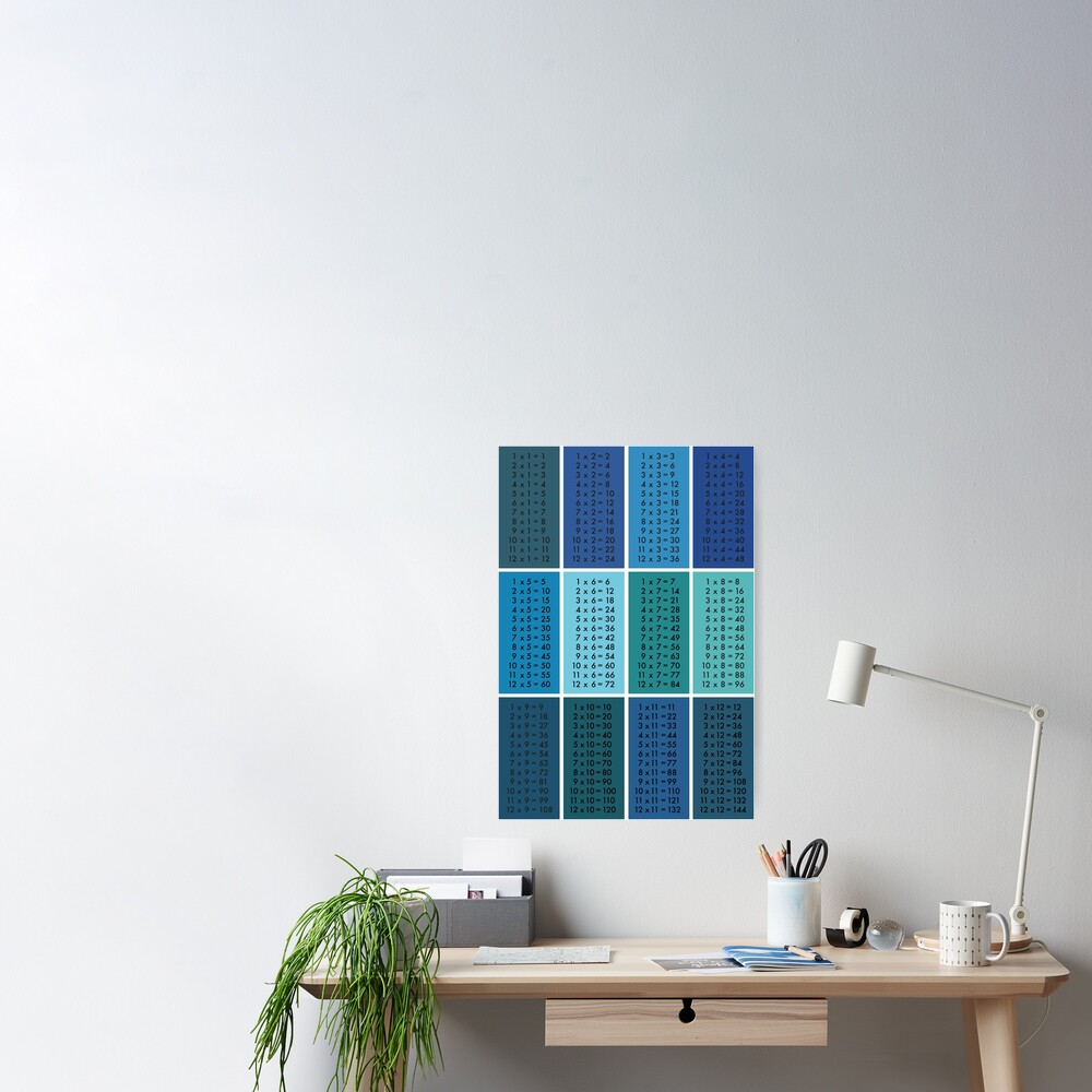 Times Tables - Blue Poster