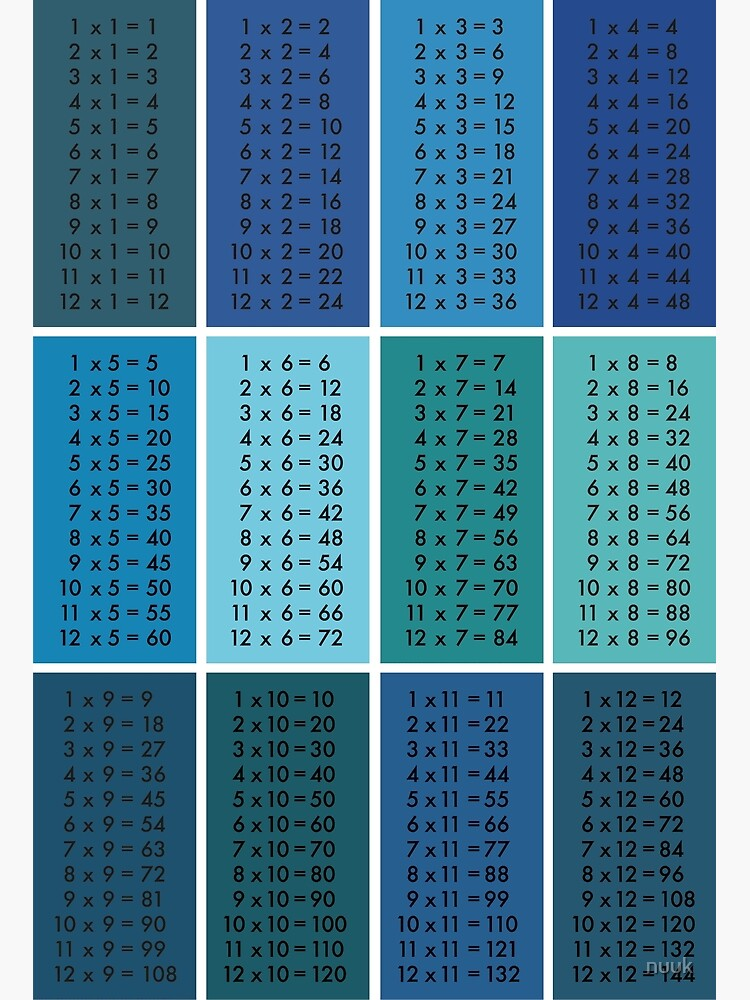 Times Tables - Blue by nuuk