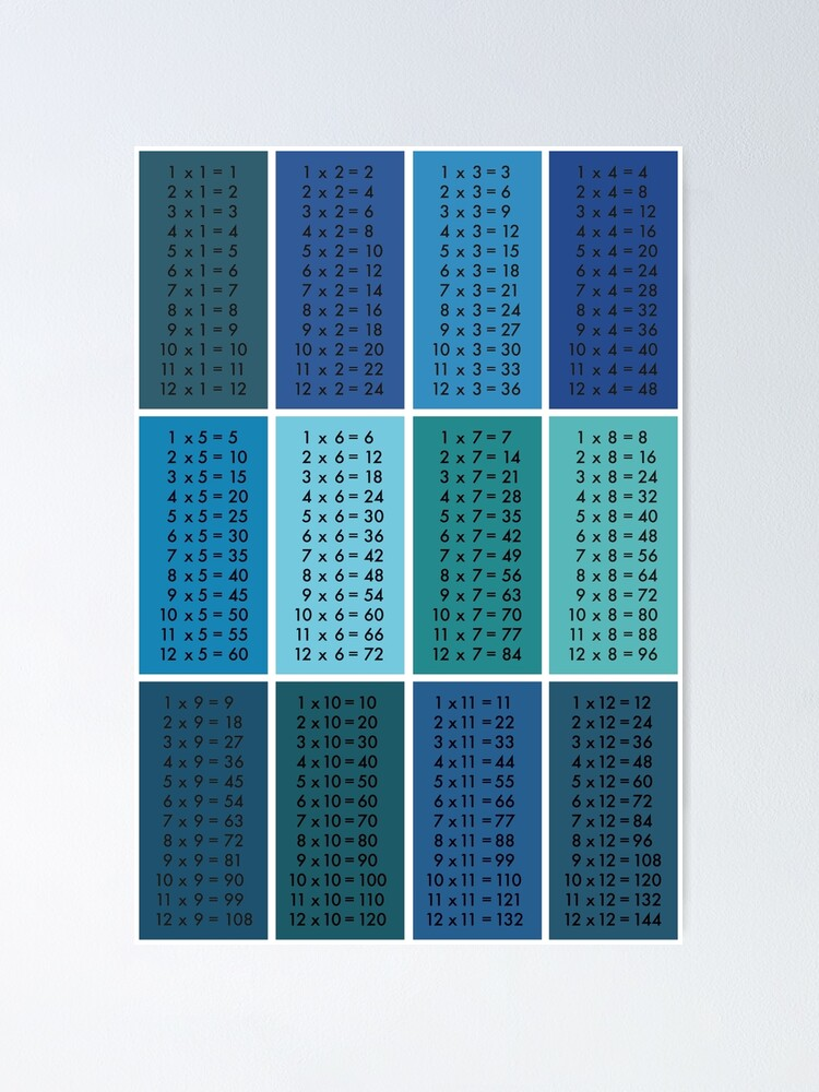 Alternate view of Times Tables - Blue Poster