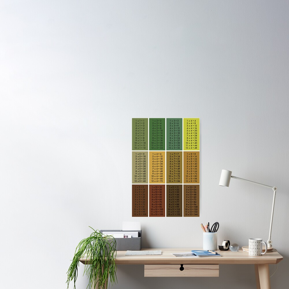 Times Tables - Tree Poster