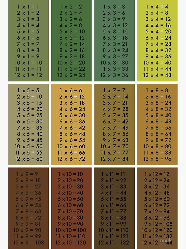 Times Tables - Tree by nuuk