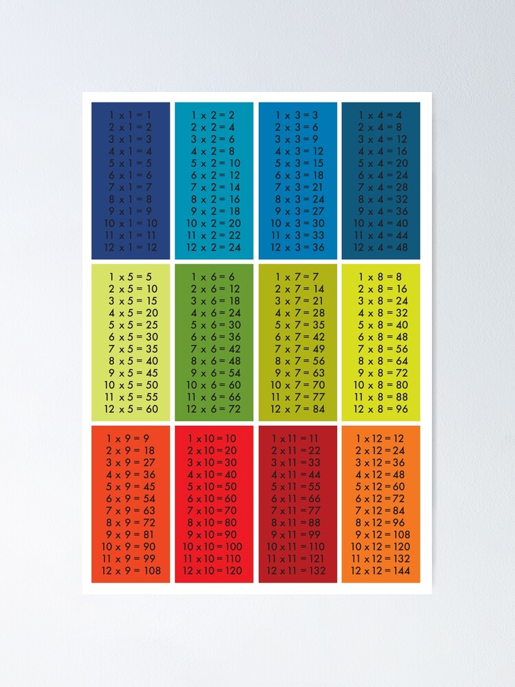 Alternate view of Times Tables - Multi Colour Poster