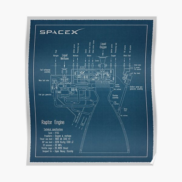 SpaceX Raptor Engine Blueprint Poster