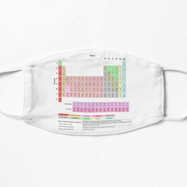 #Periodic #Table of #Elements #PeriodicTableofElements Mask