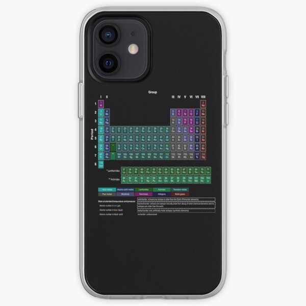 Print, #Periodic #Table of #Elements #PeriodicTableofElements iPhone Soft Case