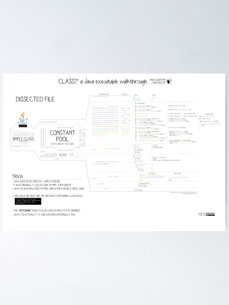 Alternate view of Class101 a Java executable walkthrough Poster