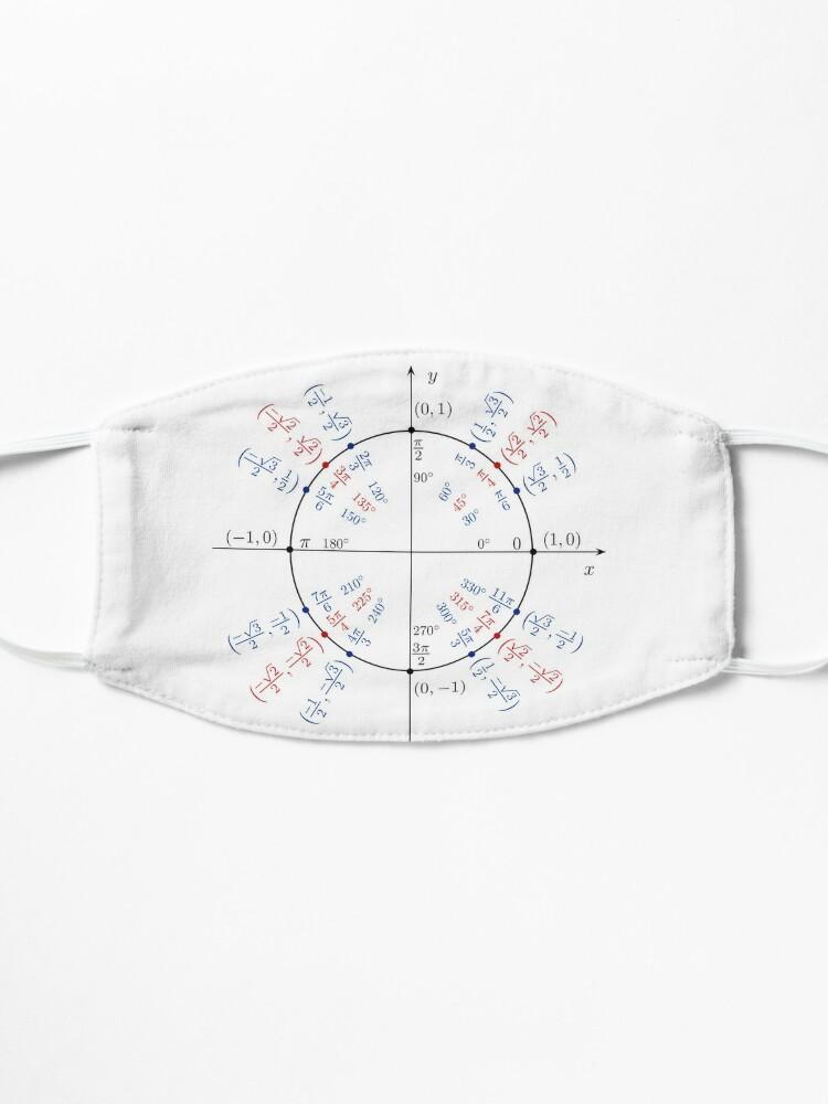 Alternate view of Unit circle angles. Trigonometry, Math Formulas, Geometry Formulas Mask