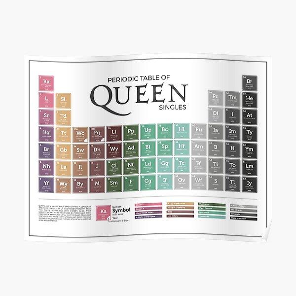 Tableau périodique des célibataires de la reine Poster